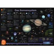 Planet Poster Editions Juliste Aurinkokunta